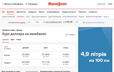 Курси валют за міжбанком - посилання з сайта запорізького адвоката Дудника І.Г.